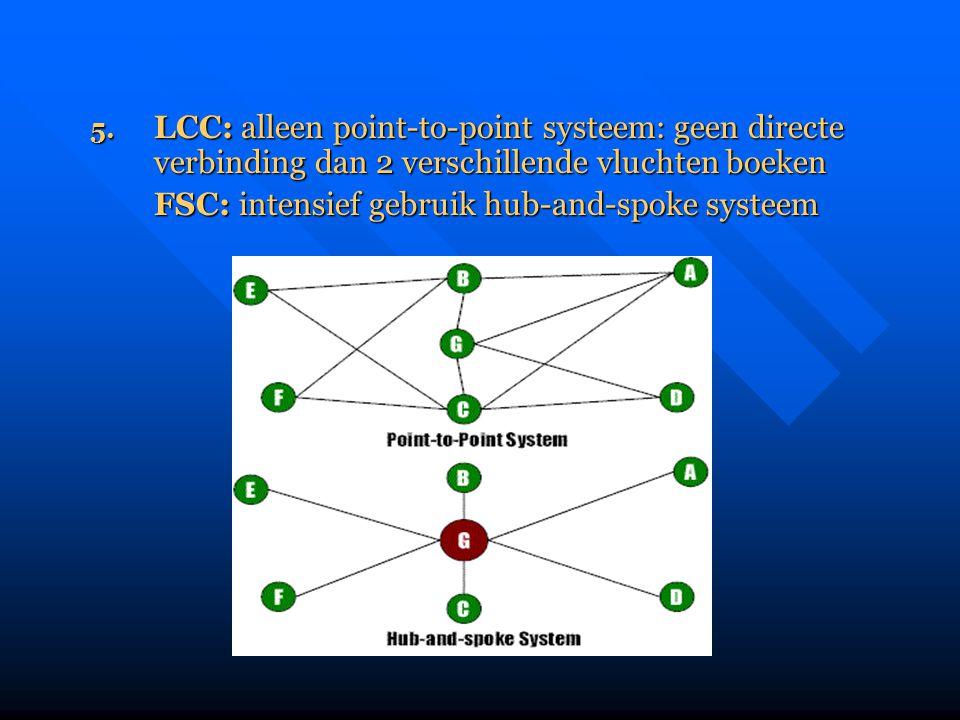 FSC: intensief gebruik hub-and-spoke systeem