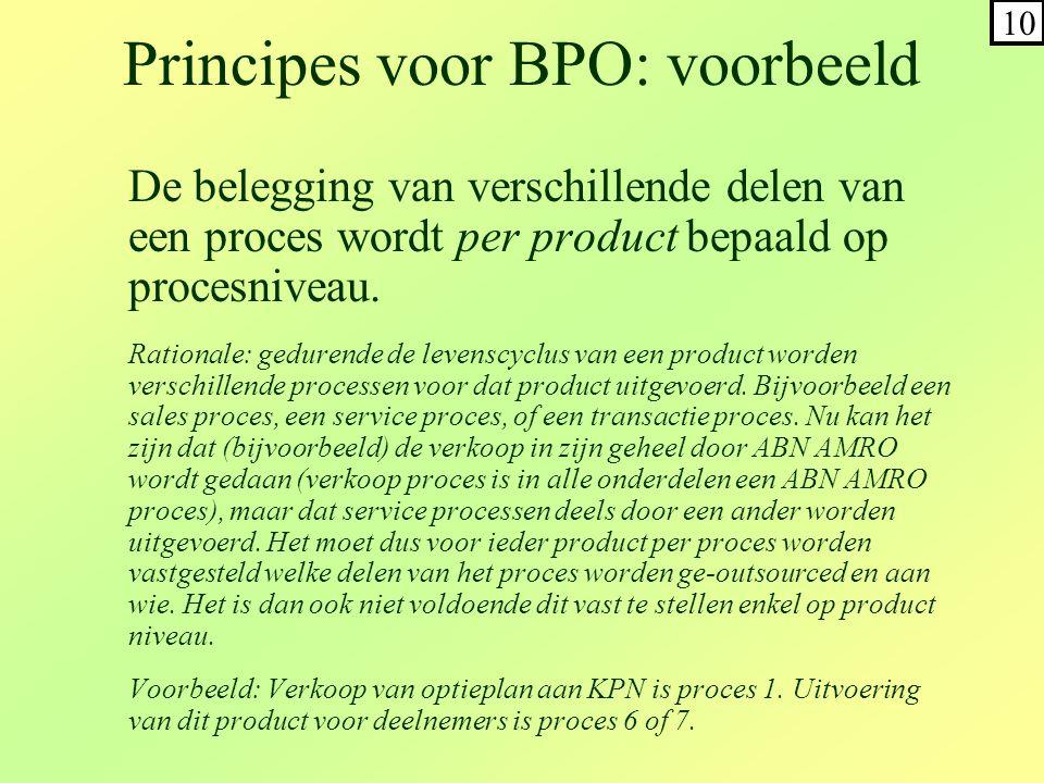 Principes voor BPO: voorbeeld