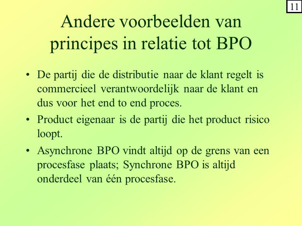 Andere voorbeelden van principes in relatie tot BPO