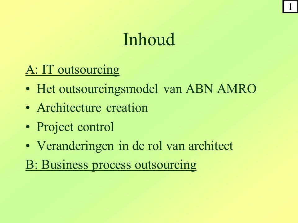 Inhoud A: IT outsourcing Het outsourcingsmodel van ABN AMRO