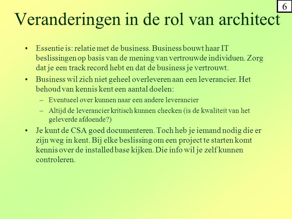Veranderingen in de rol van architect