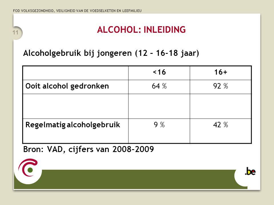 ALCOHOL: INLEIDING Alcoholgebruik bij jongeren (12 – 16-18 jaar)