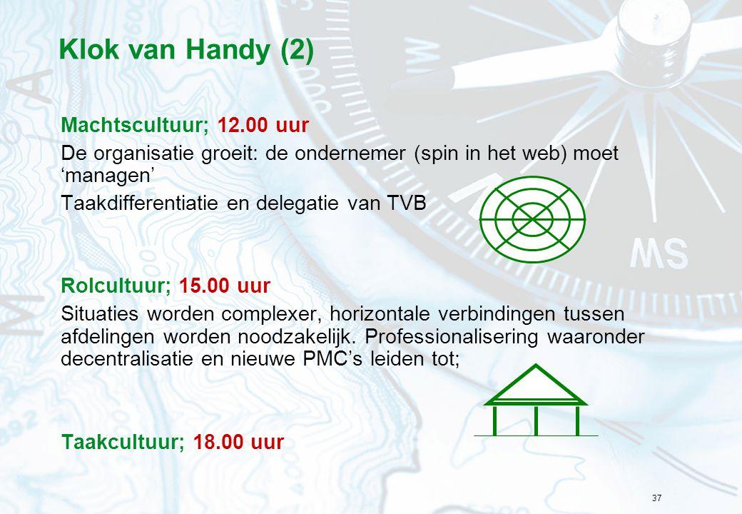 Klok van Handy (2) Machtscultuur; 12.00 uur