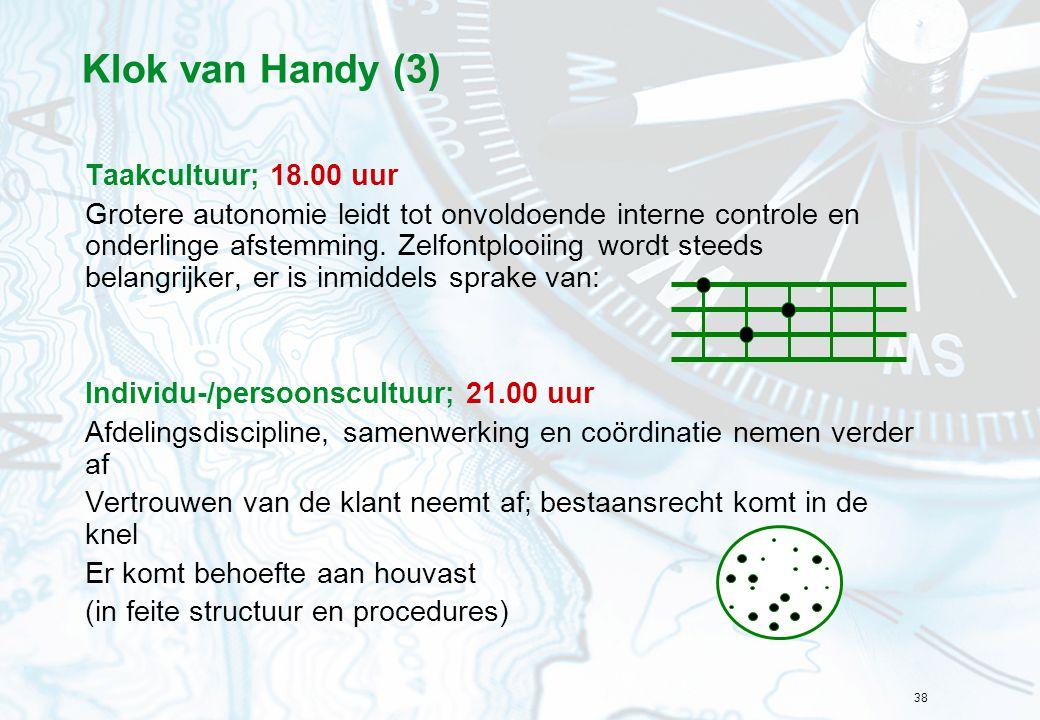 Klok van Handy (3) Taakcultuur; 18.00 uur