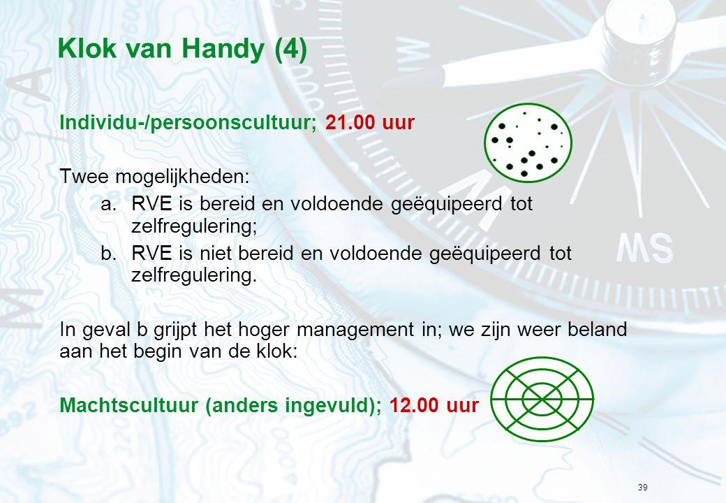 Klok van Handy (4) Individu-/persoonscultuur; 21.00 uur