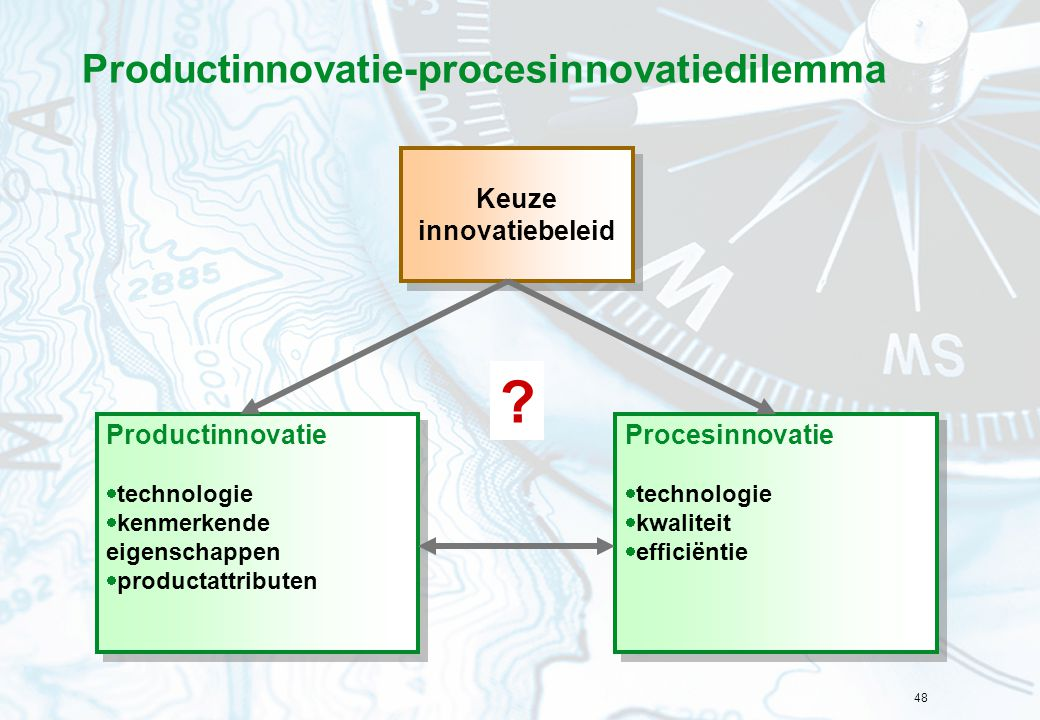 Productinnovatie-procesinnovatiedilemma