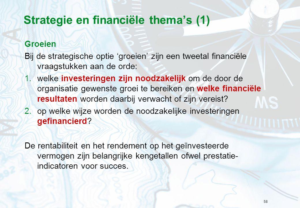Strategie en financiële thema's (1)