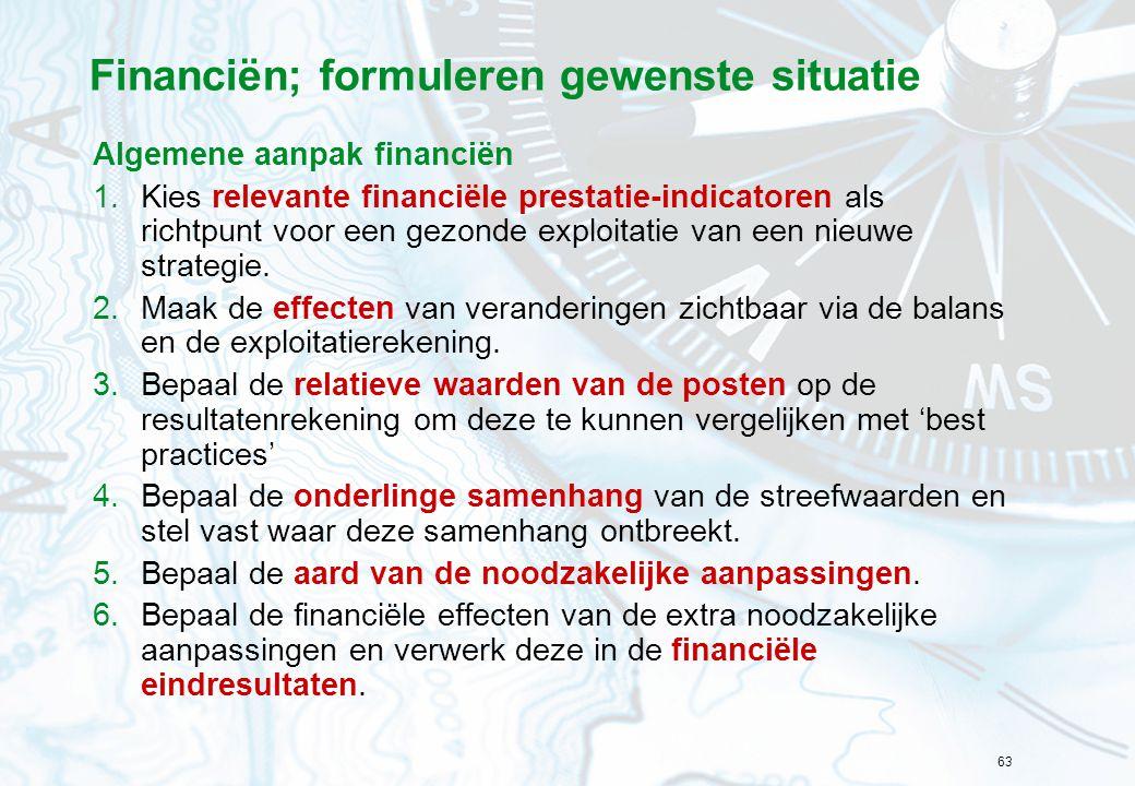 Financiën; formuleren gewenste situatie