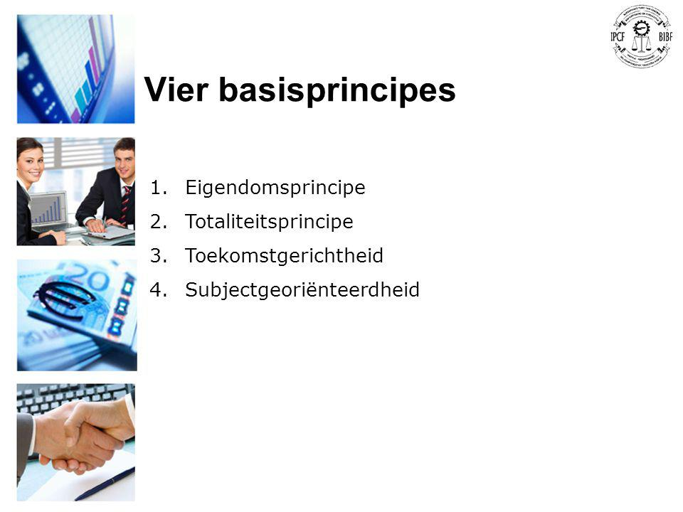 Vier basisprincipes Eigendomsprincipe Totaliteitsprincipe