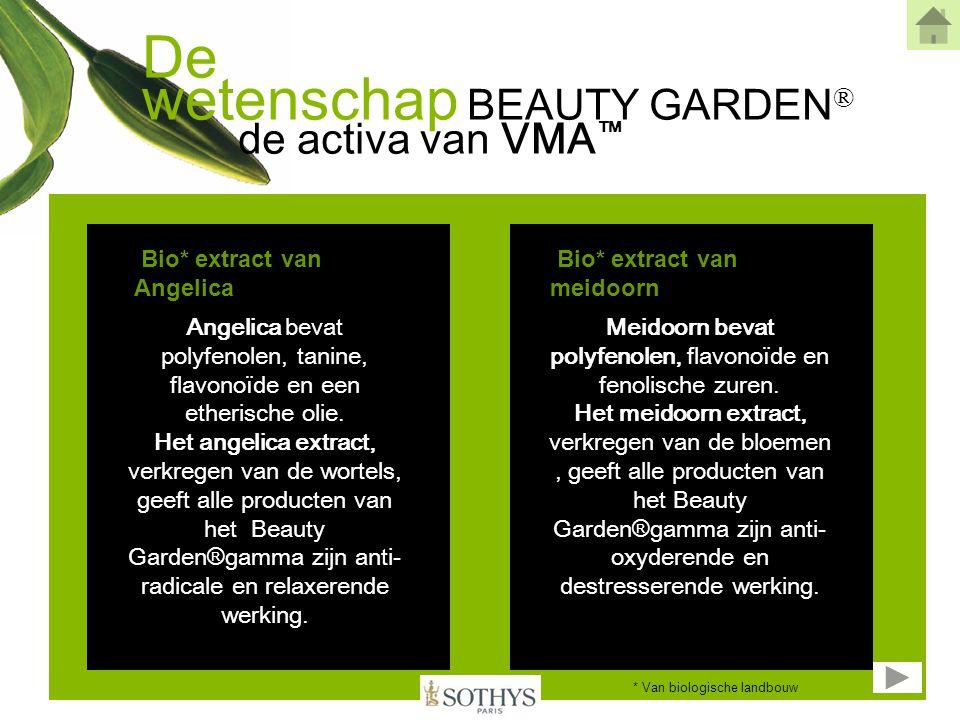 De wetenschap BEAUTY GARDEN® de activa van VMA™