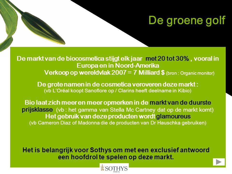 De groene golf De markt van de biocosmetica stijgt elk jaar met 20 tot 30% , vooral in Europa en in Noord-Amerika.