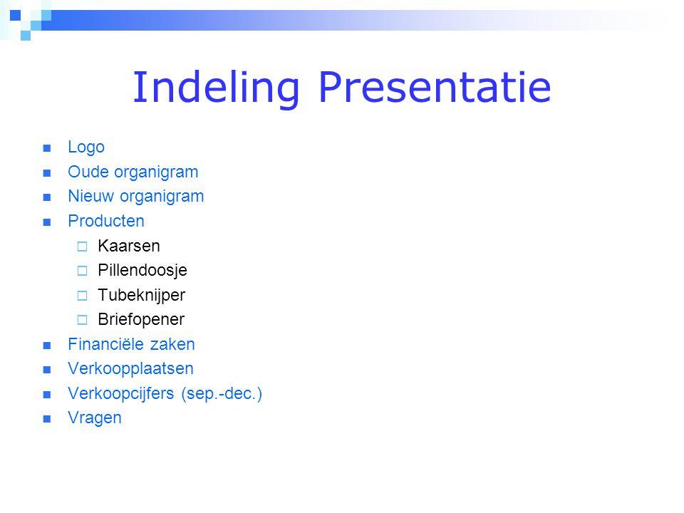 Indeling Presentatie Logo Oude organigram Nieuw organigram Producten