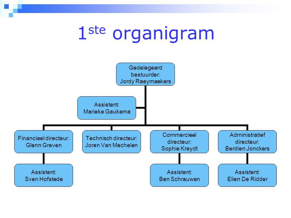 1ste organigram