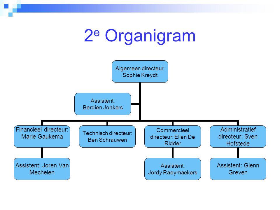 2e Organigram