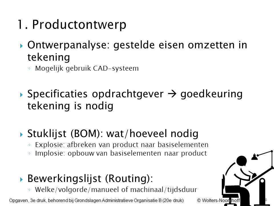 1. Productontwerp Ontwerpanalyse: gestelde eisen omzetten in tekening