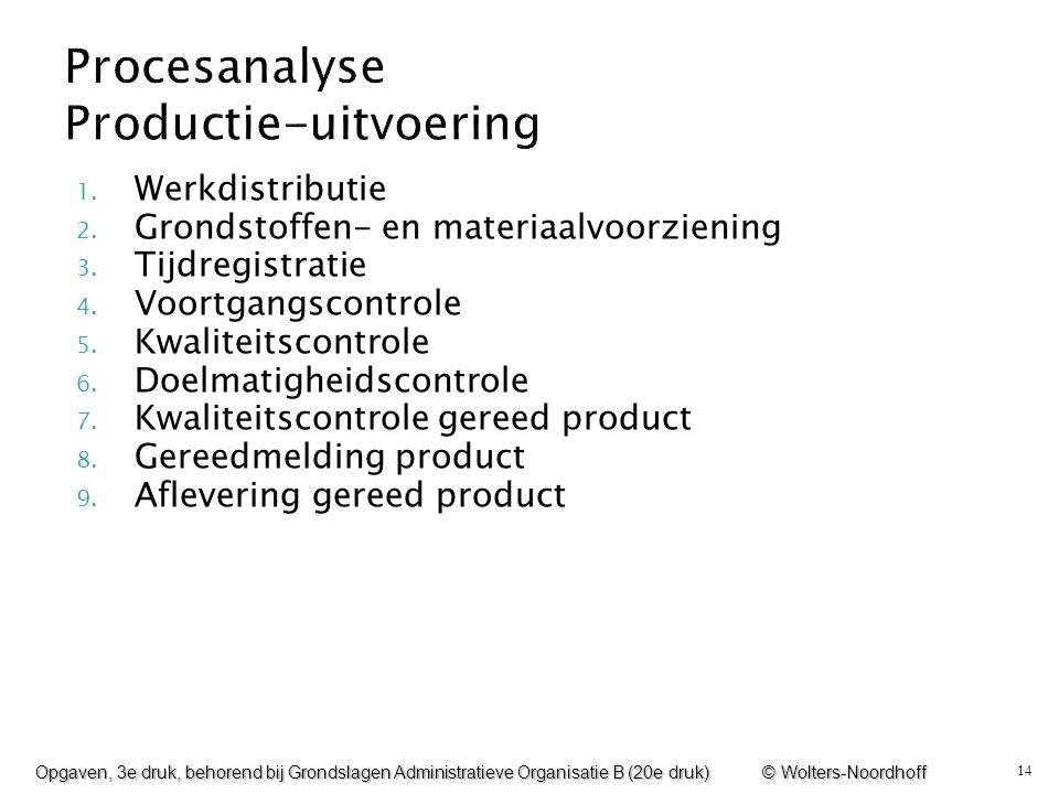 Procesanalyse Productie-uitvoering