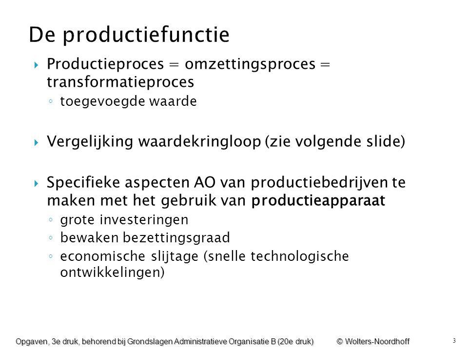 De productiefunctie Productieproces = omzettingsproces = transformatieproces. toegevoegde waarde.