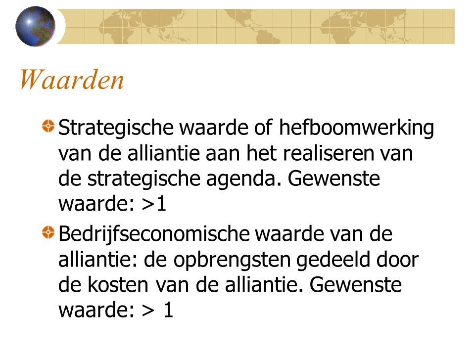 Waarden Strategische waarde of hefboomwerking van de alliantie aan het realiseren van de strategische agenda. Gewenste waarde: >1.