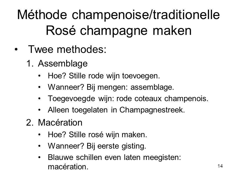 Méthode champenoise/traditionelle Rosé champagne maken