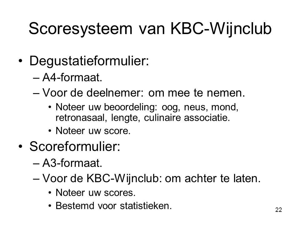 Scoresysteem van KBC-Wijnclub