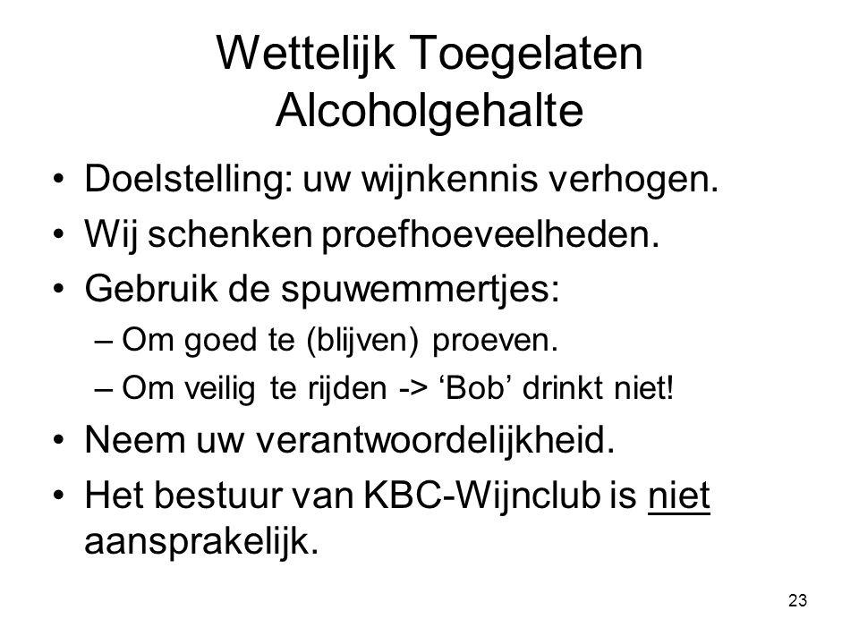 Wettelijk Toegelaten Alcoholgehalte
