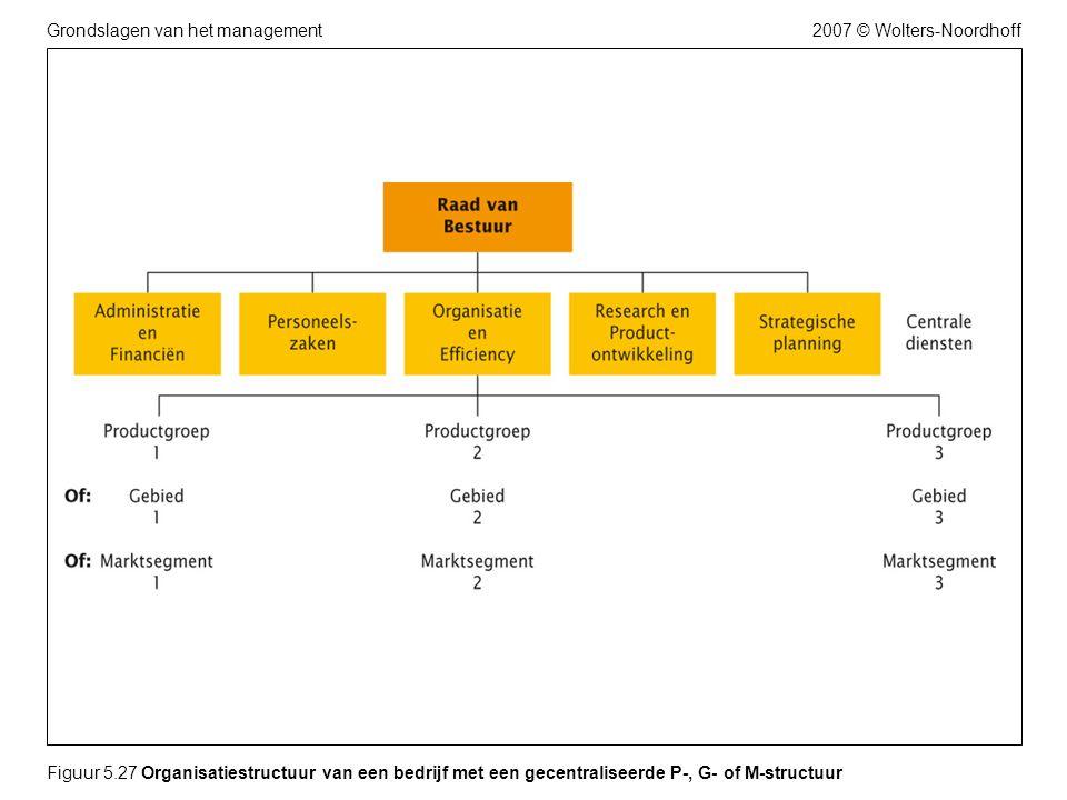 Figuur 5.27 Organisatiestructuur van een bedrijf met een gecentraliseerde P-, G- of M-structuur