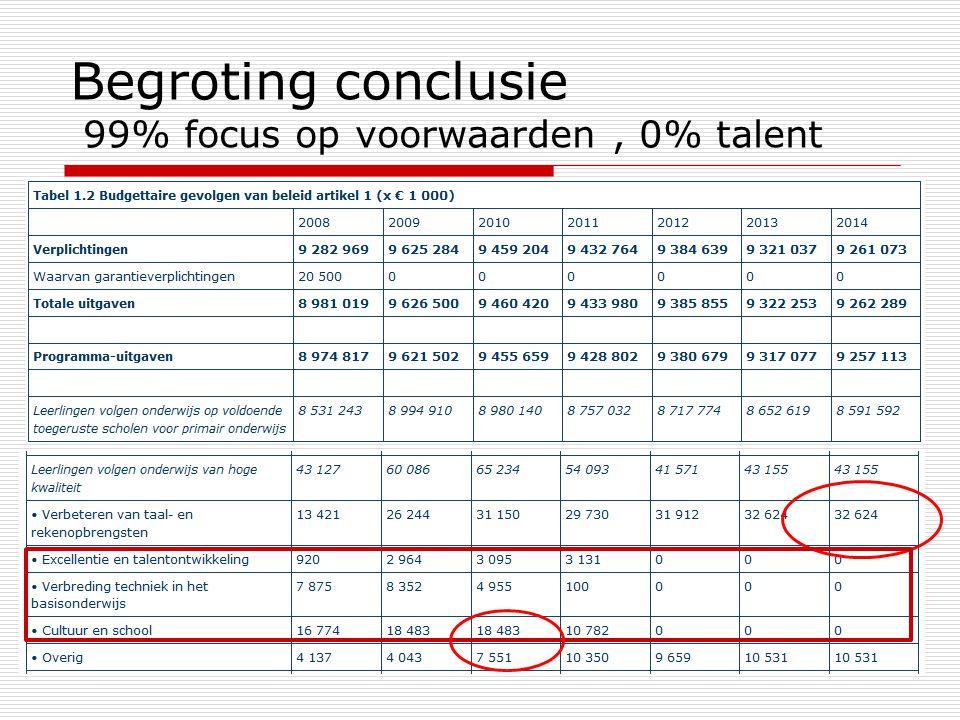 Begroting conclusie 99% focus op voorwaarden , 0% talent