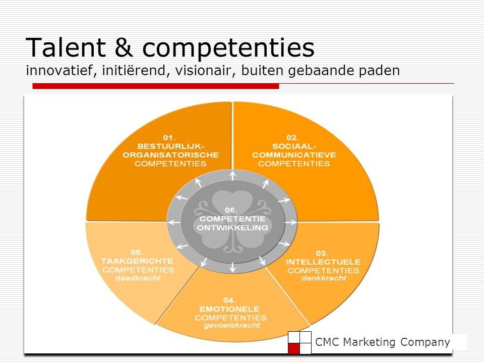 Talent & competenties innovatief, initiërend, visionair, buiten gebaande paden