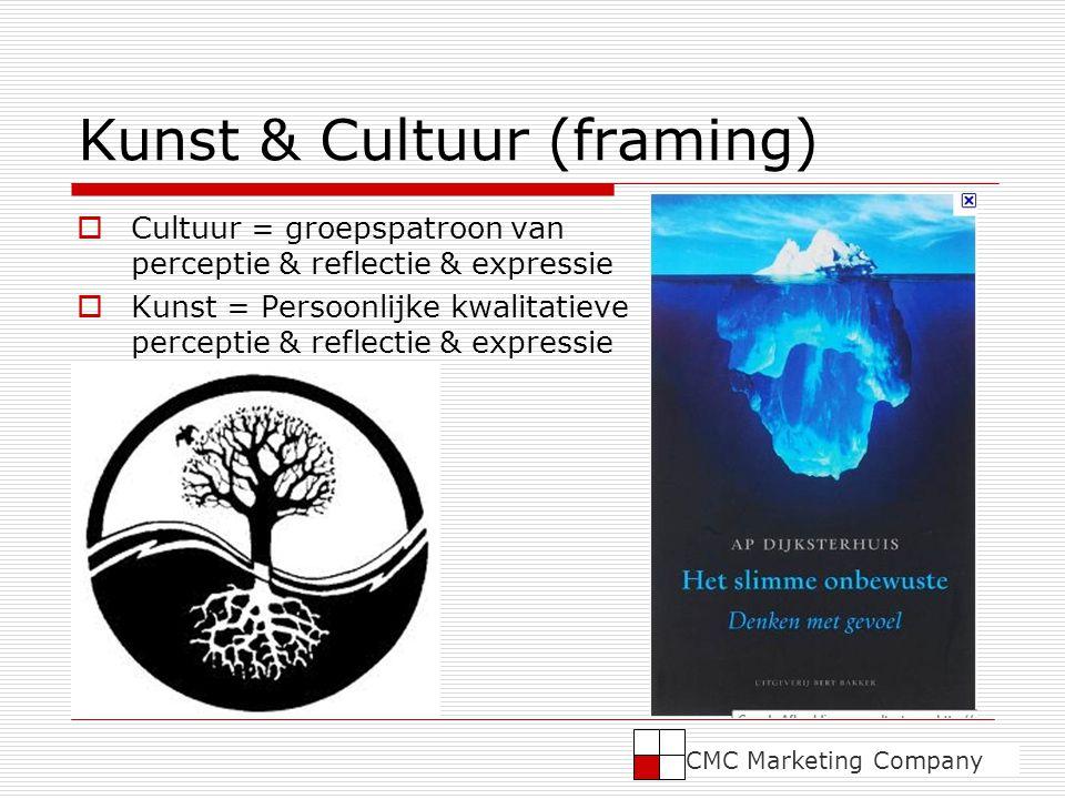 Kunst & Cultuur (framing)