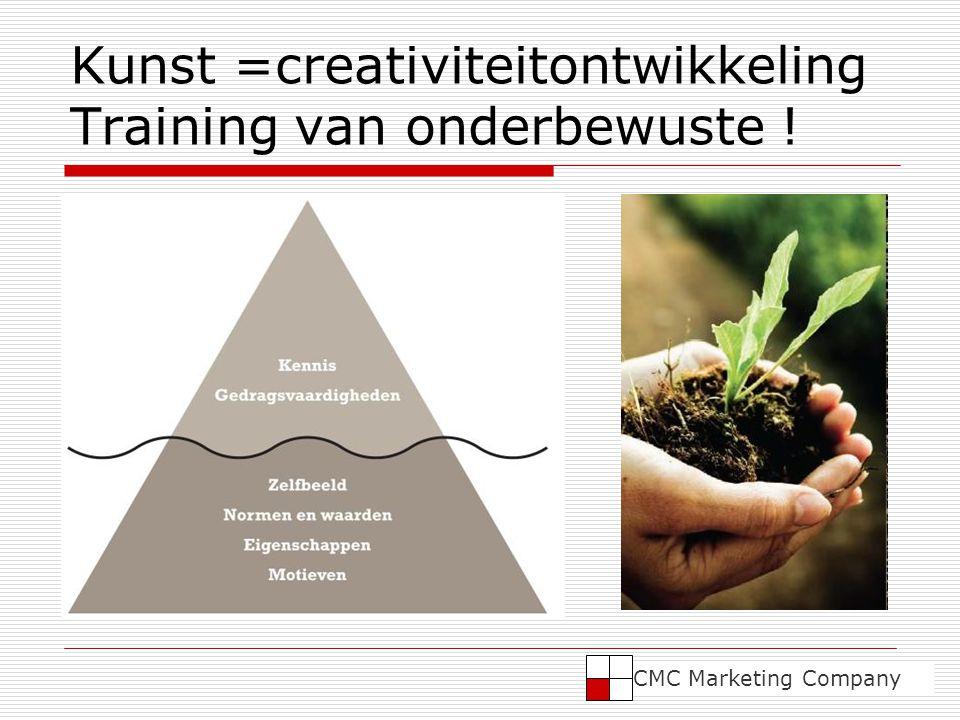 Kunst =creativiteitontwikkeling Training van onderbewuste !