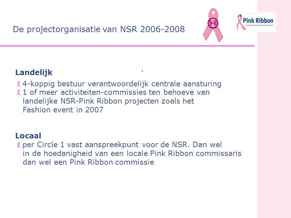. De projectorganisatie van NSR 2006-2008 Landelijk