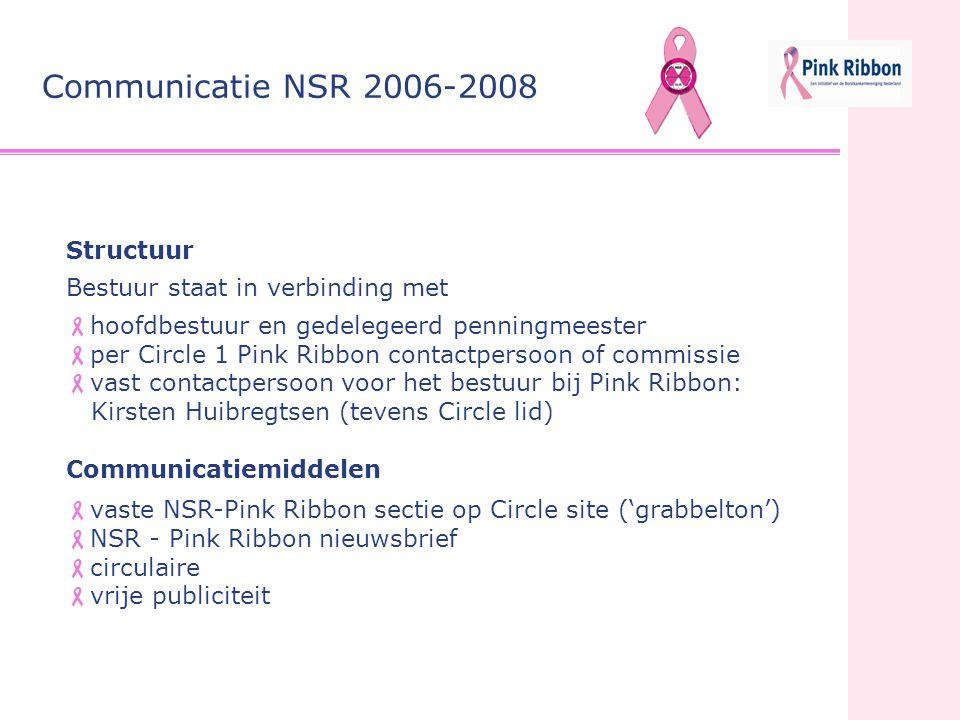 Communicatie NSR 2006-2008 Structuur Bestuur staat in verbinding met
