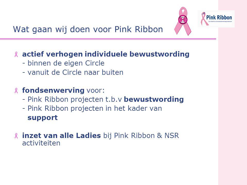 Wat gaan wij doen voor Pink Ribbon