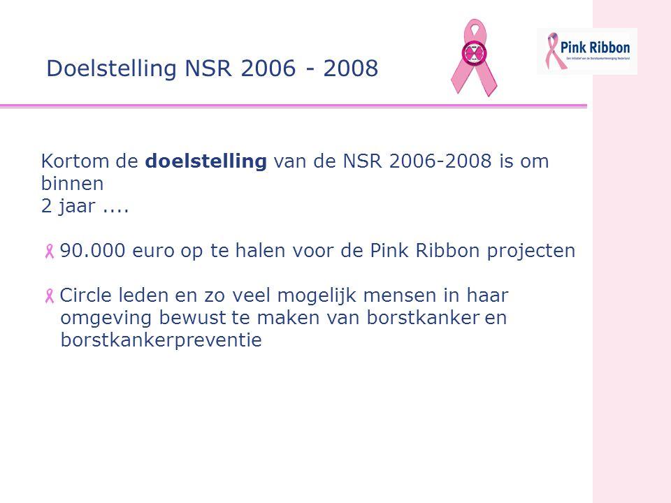 Doelstelling NSR 2006 - 2008 Kortom de doelstelling van de NSR 2006-2008 is om binnen. 2 jaar ....
