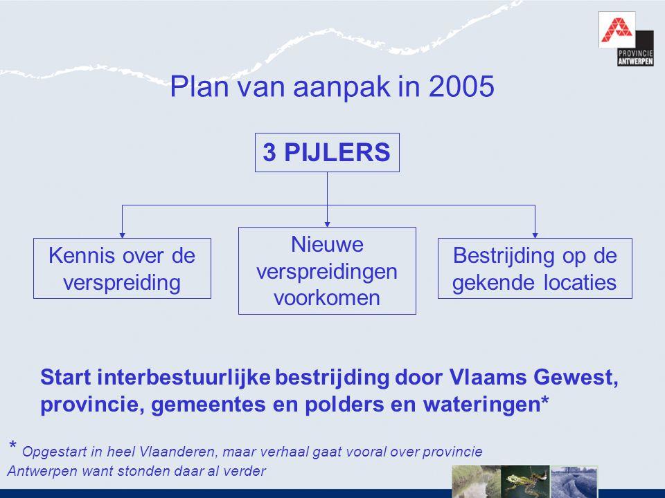 Plan van aanpak in 2005 3 PIJLERS Nieuwe verspreidingen voorkomen