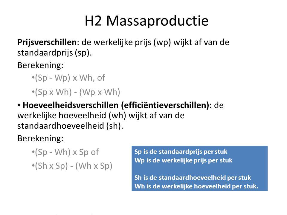 H2 Massaproductie Prijsverschillen: de werkelijke prijs (wp) wijkt af van de standaardprijs (sp). Berekening: