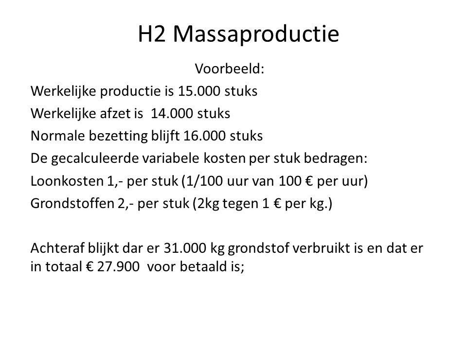 H2 Massaproductie Voorbeeld: Werkelijke productie is 15.000 stuks