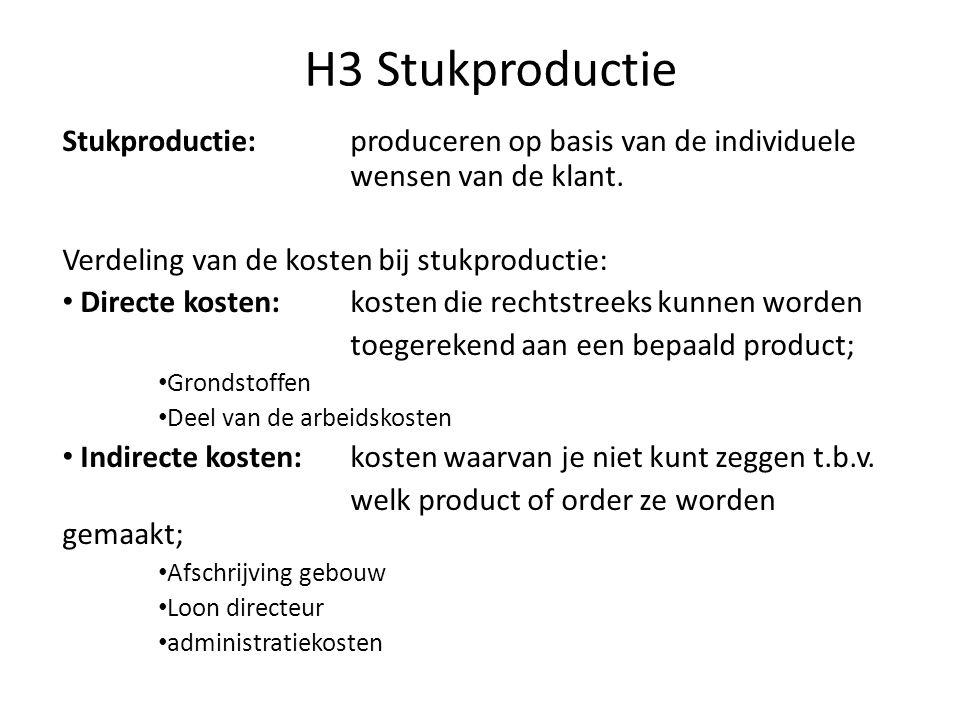 H3 Stukproductie Stukproductie: produceren op basis van de individuele wensen van de klant. Verdeling van de kosten bij stukproductie: