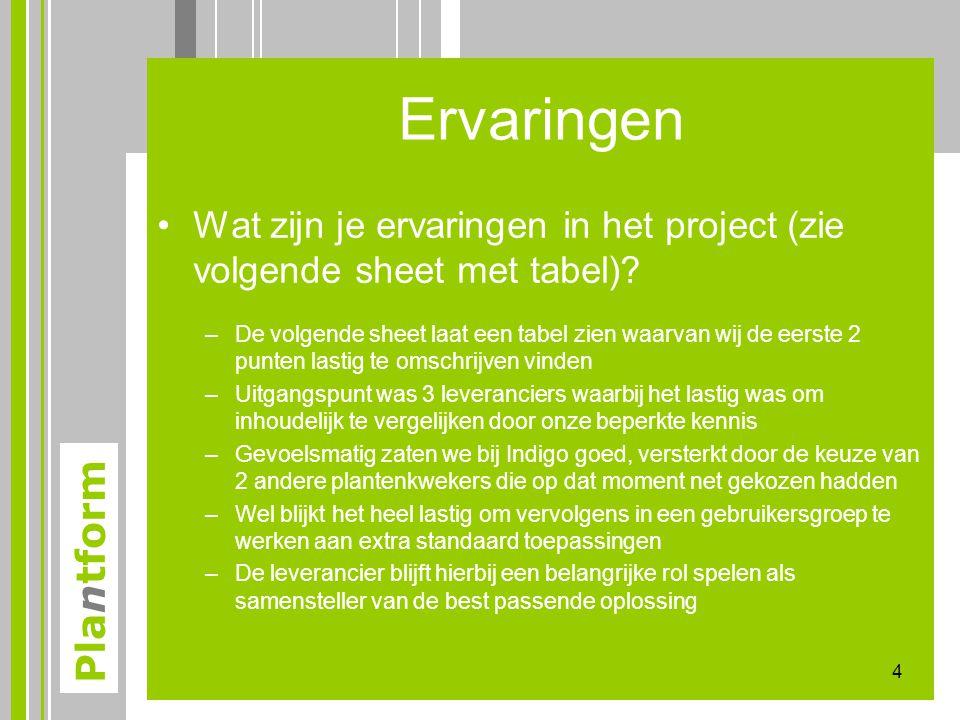Ervaringen Wat zijn je ervaringen in het project (zie volgende sheet met tabel)
