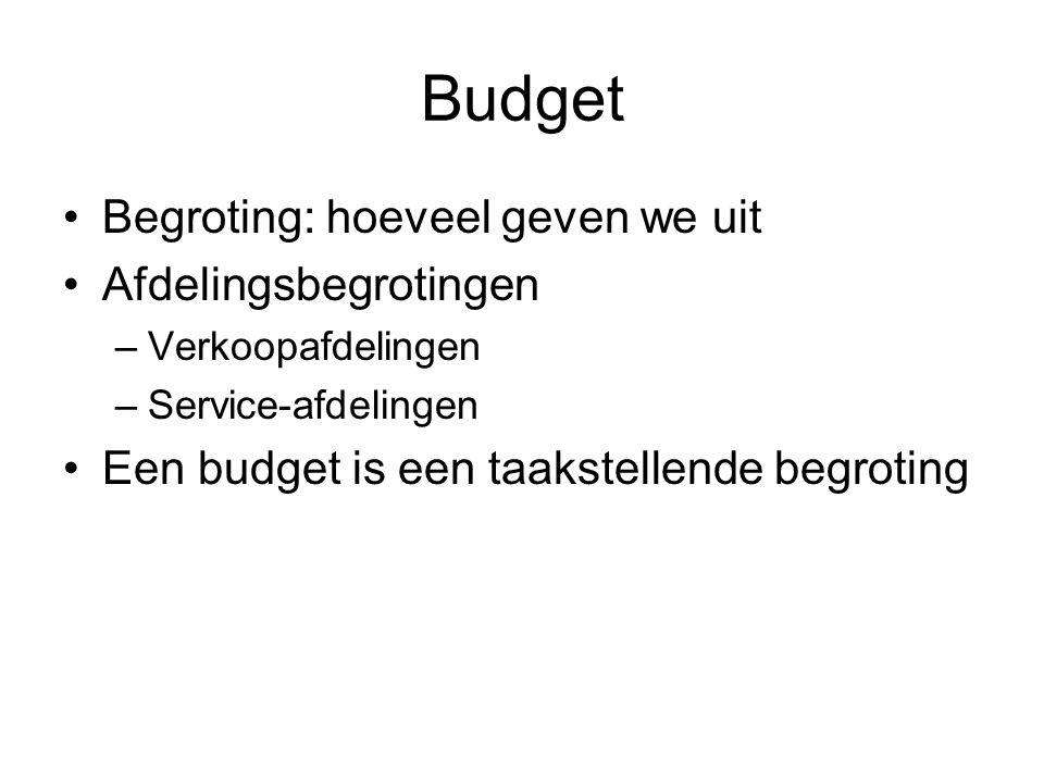 Budget Begroting: hoeveel geven we uit Afdelingsbegrotingen