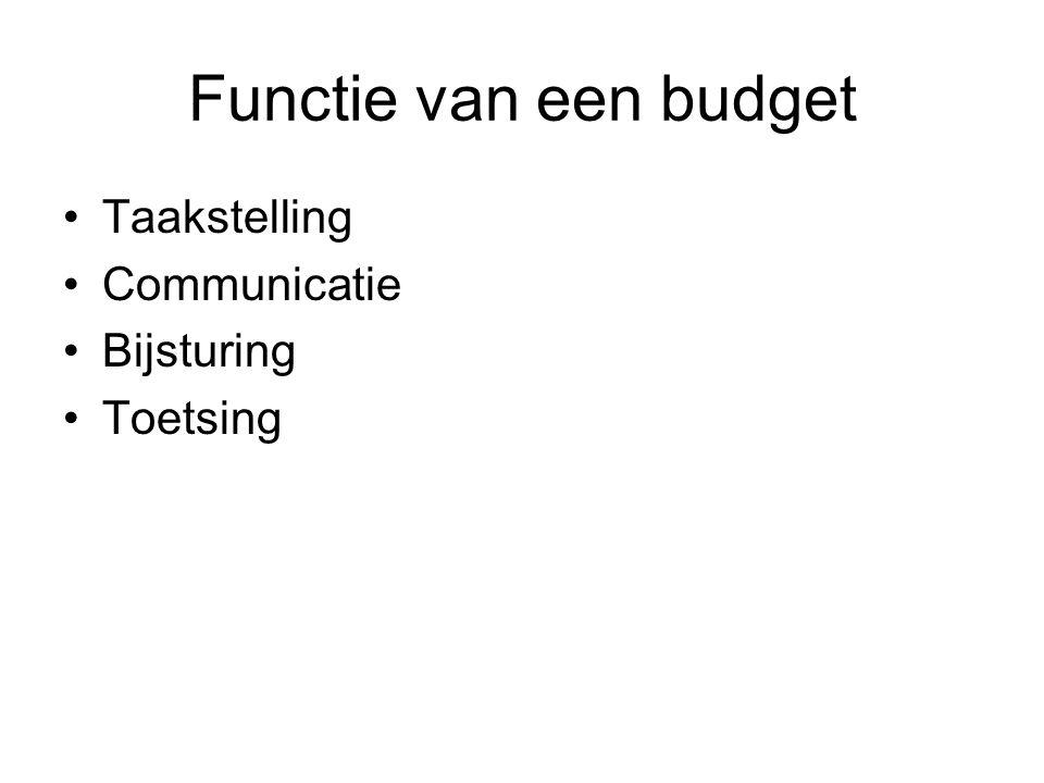 Functie van een budget Taakstelling Communicatie Bijsturing Toetsing