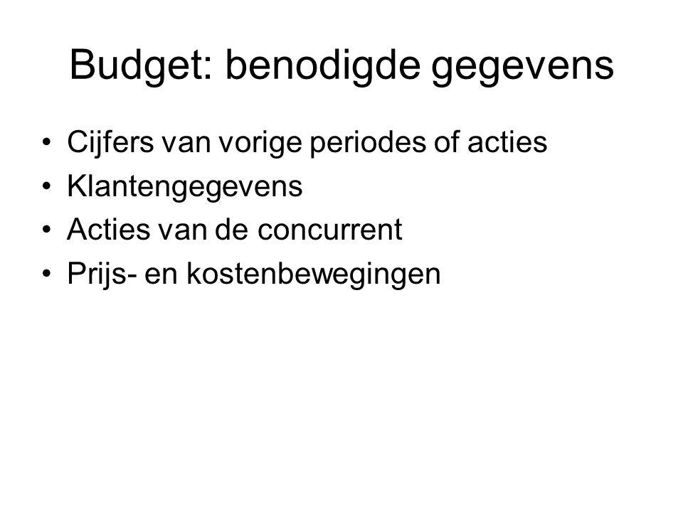 Budget: benodigde gegevens