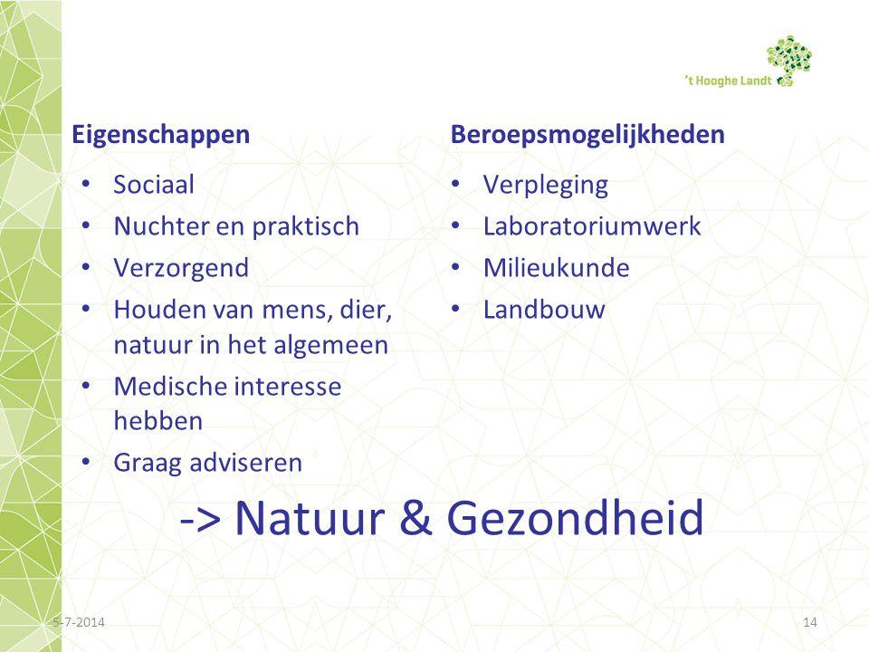 -> Natuur & Gezondheid