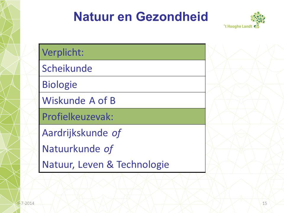 Natuur en Gezondheid Verplicht: Scheikunde Biologie Wiskunde A of B