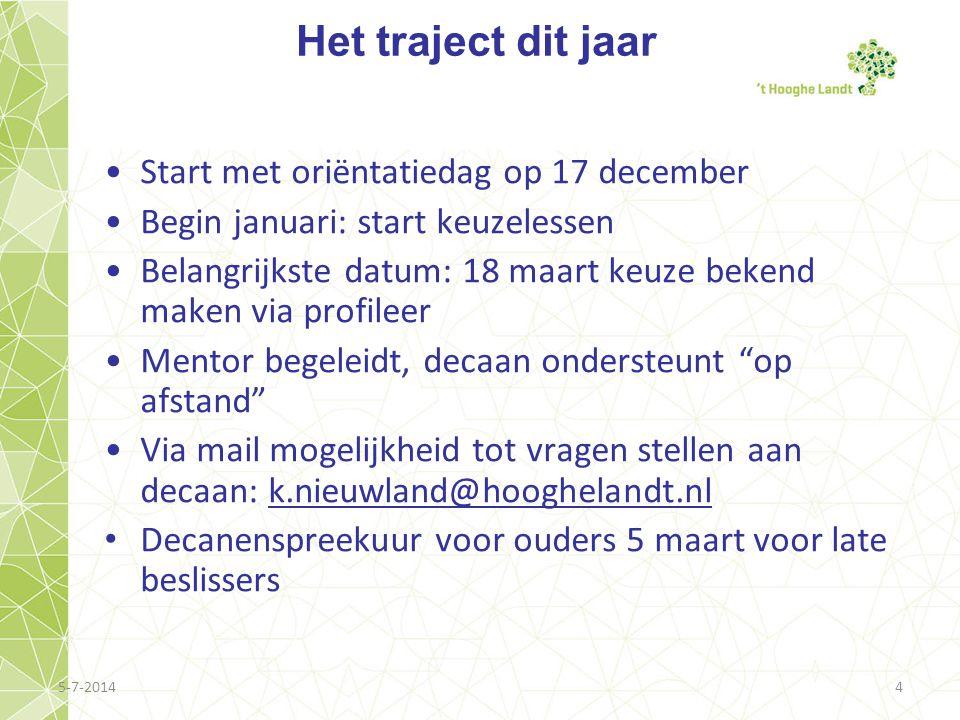 Het traject dit jaar Start met oriëntatiedag op 17 december