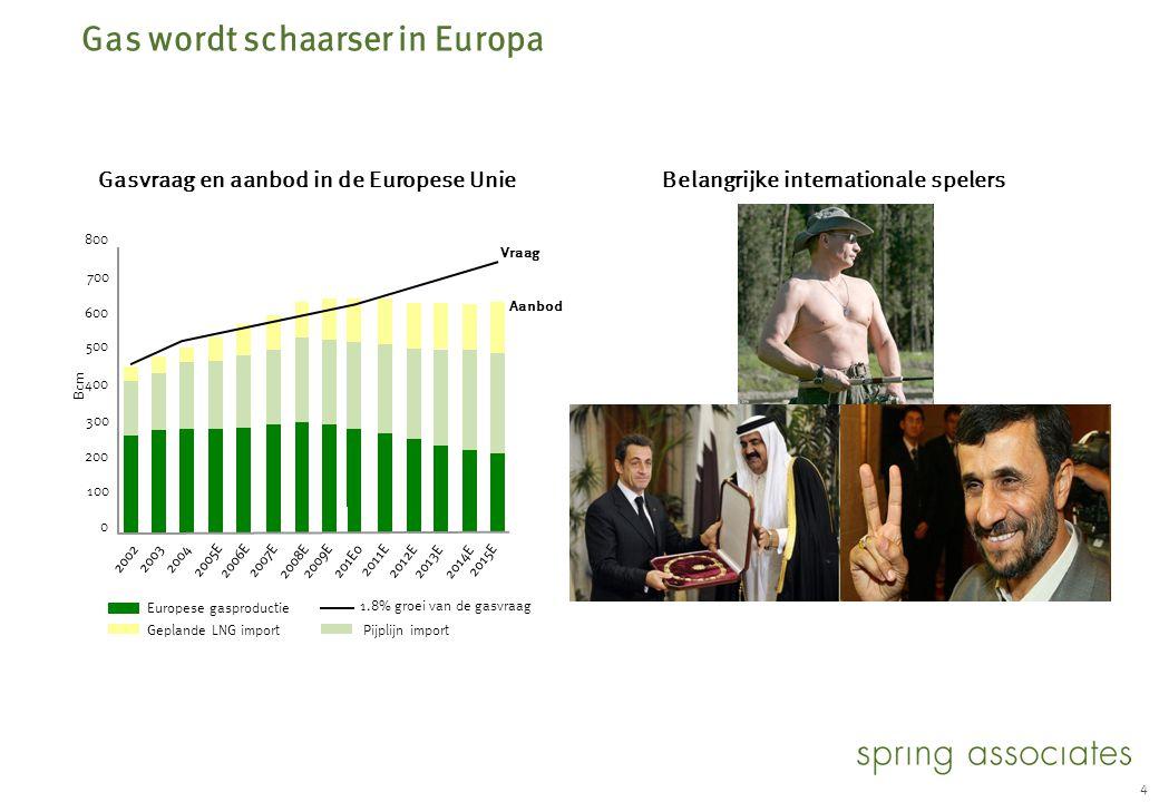 Gas en elektriciteit zijn in Nederland sterk verbonden