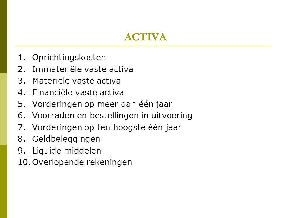 ACTIVA Oprichtingskosten Immateriële vaste activa
