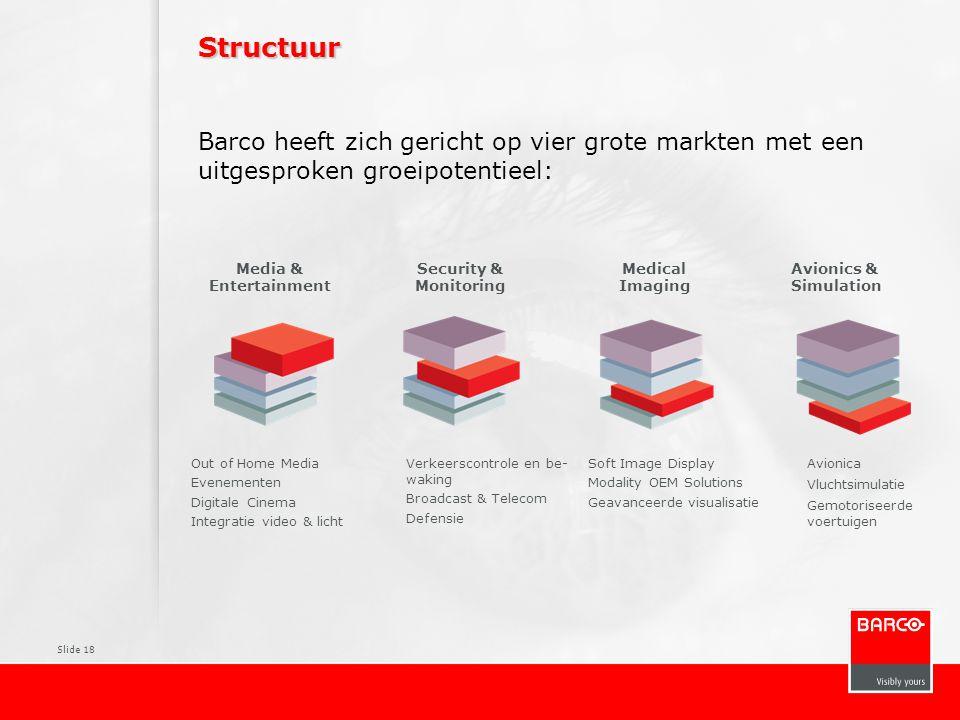 Structuur Barco heeft zich gericht op vier grote markten met een uitgesproken groeipotentieel: Media &