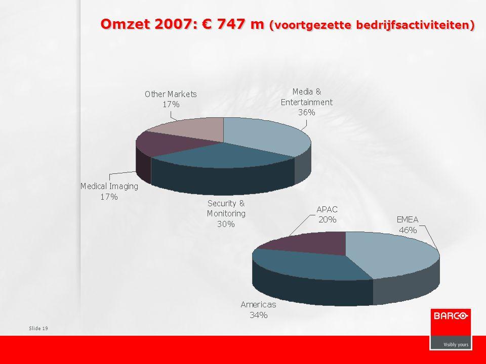 Omzet 2007: € 747 m (voortgezette bedrijfsactiviteiten)