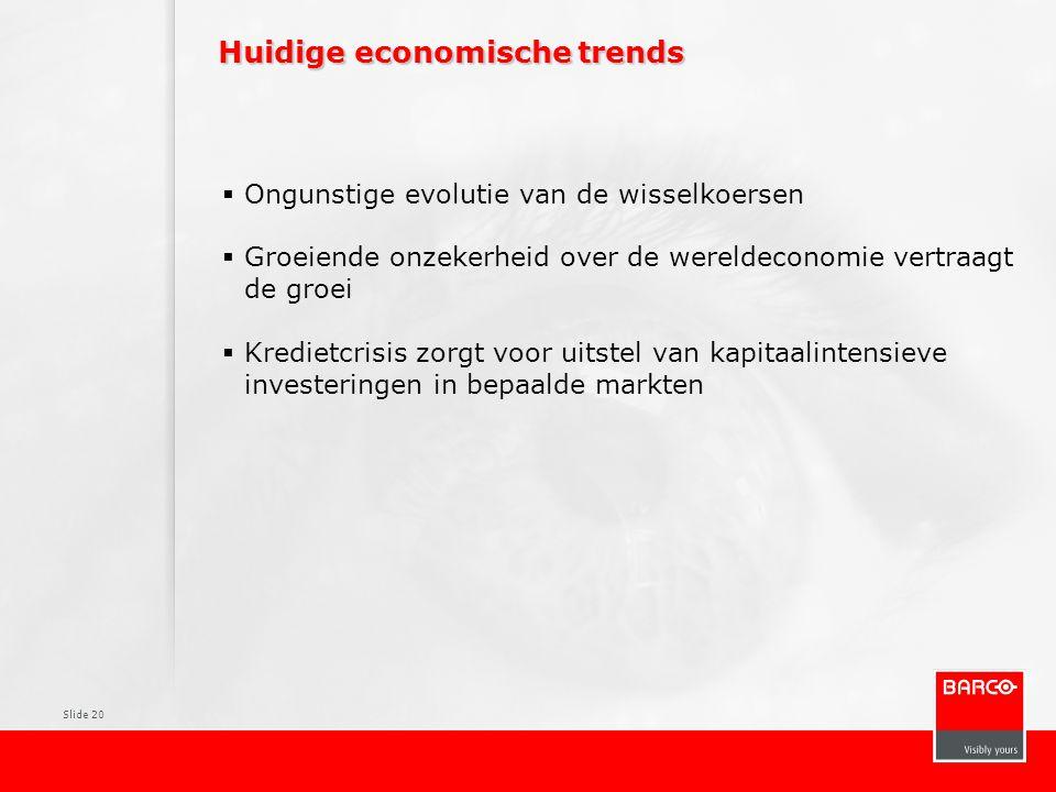 Huidige economische trends